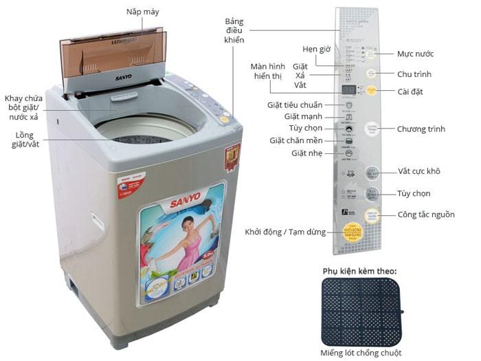 máy giặt sanyo báo lỗi u3